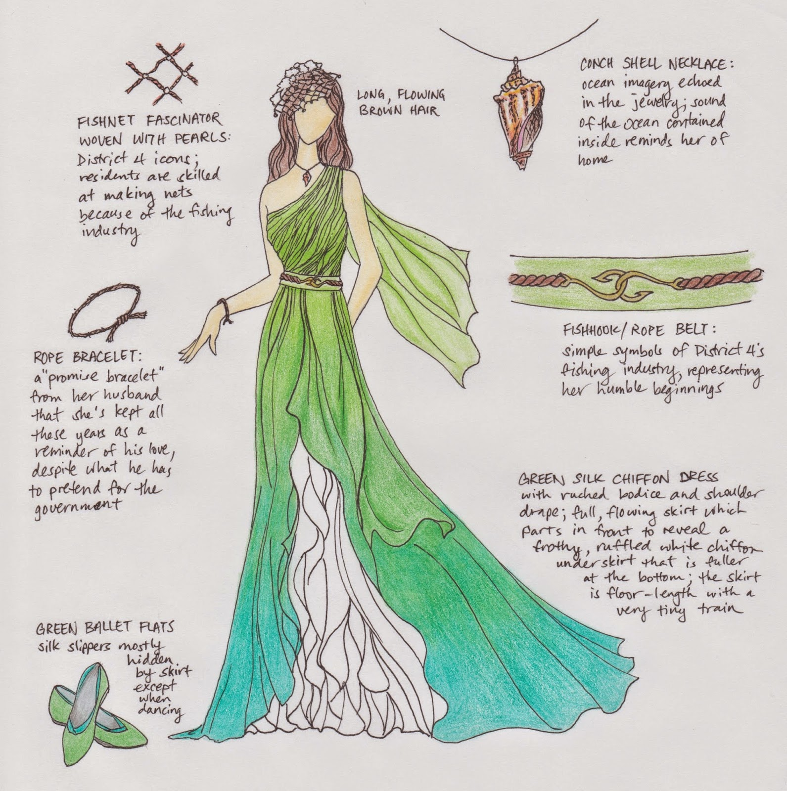 dress designs sketches