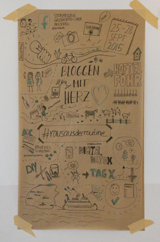 binedoro Blog, Sketchnote, Bloggen mit Herz, #bloggenmitherz, #rausausderroutine, Föhr, bloggerlife