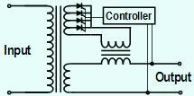 Electronic Voltage Regulator - Series Transformer Type