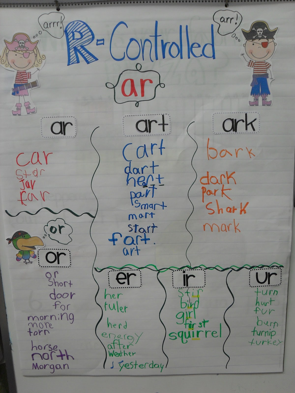 Seaside Alphabet Challenge additionally Original additionally Spelling Bee Parent Letter Rules And Lists Lva App Thumbnail furthermore B A B D A Fb Af F B Bd besides Expanded Form To. on first grade challenge spelling words