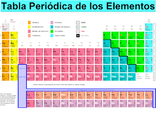 Tabla periodica de los elementos quimicos urtaz Image collections