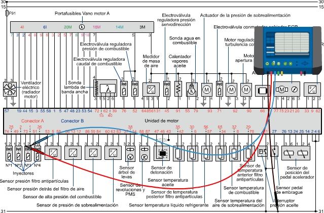Comprobación del inyector nº 3 (información extraída de www.dis-net.com)