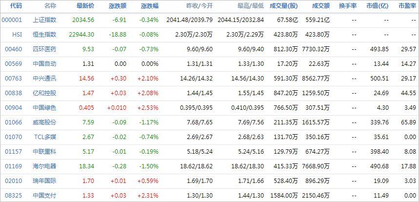 中国株コバンザメ投資ウォッチ銘柄watch20140527