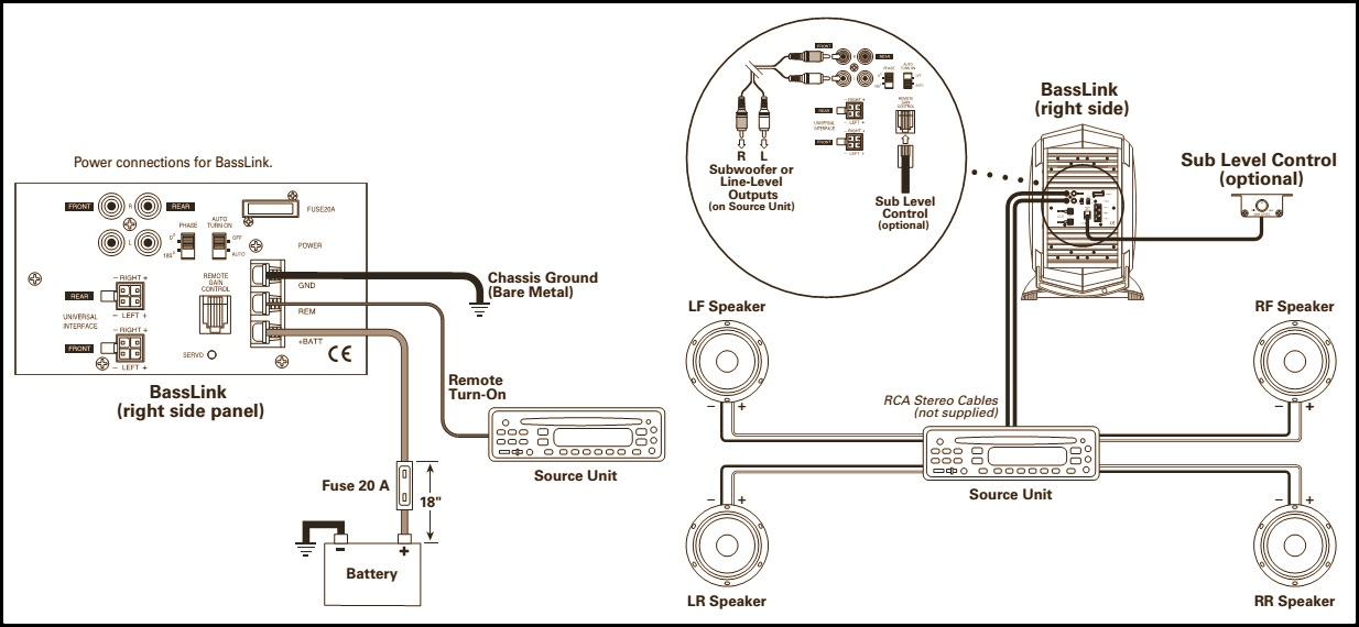 Infinity Basslink 10 Schematic Diagram  U2013 Installation Procedure