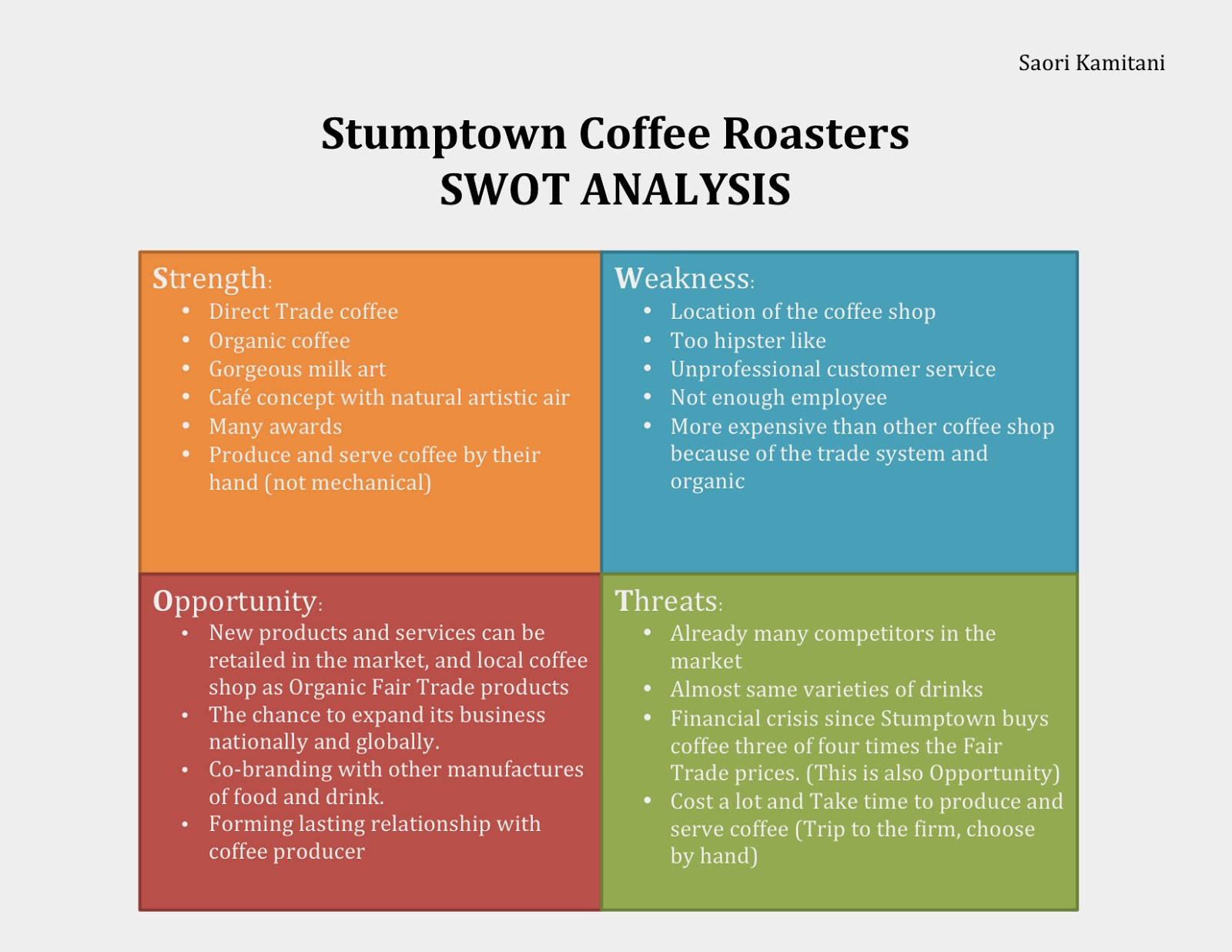 swot analysis for customer service A swot analysis for a restaurant is your restaurant may serve the most delicious food or provide the best table service in customer service.