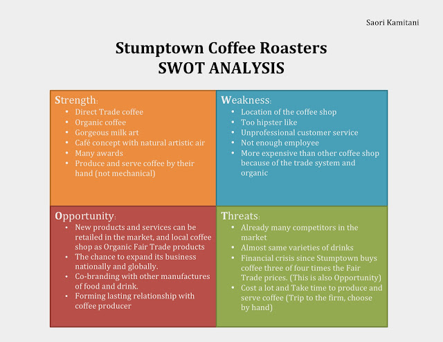 swot conagra foods Here is the swot analysis of kraft heinz conagra foods and pepsico etc higher competition forces a company to spend more on swot analysis of mccain foods.