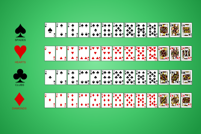 kumpulan kartu remi