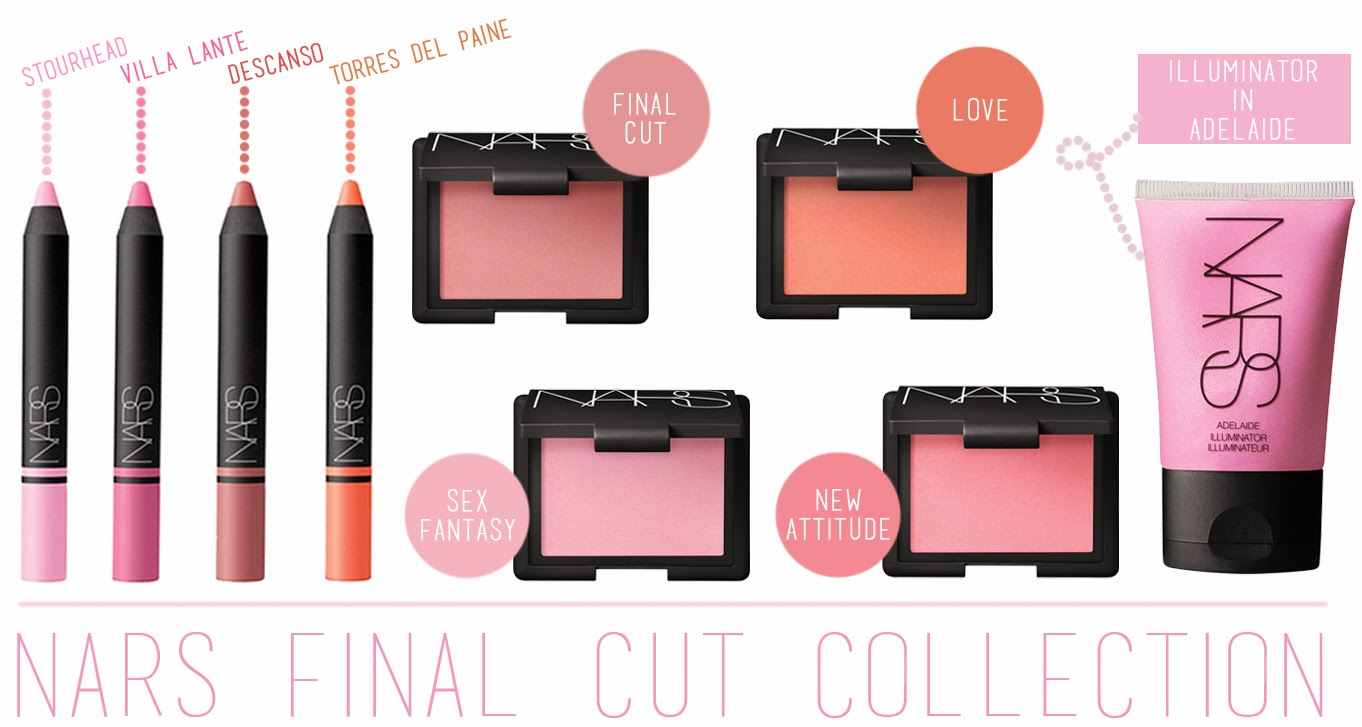 nars spring collection, nars final cut range