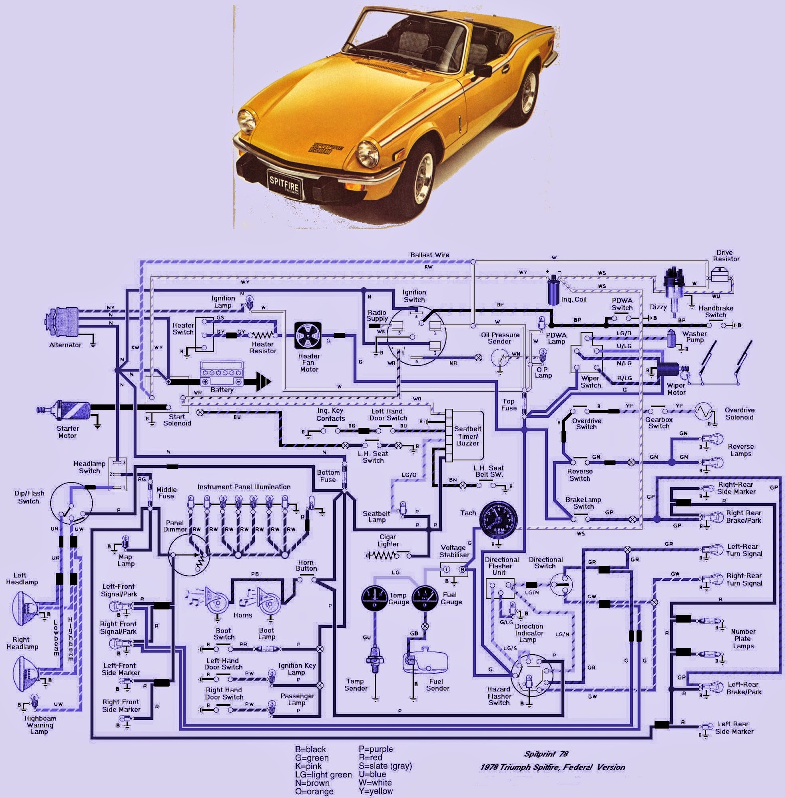 1978 Triumph Spitfire Wiring Trusted Diagram 67 Gt6 Auto Diagrams Radiator
