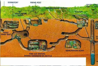Wisata Monumen Perang Terowongan Cu Chi Vietnam