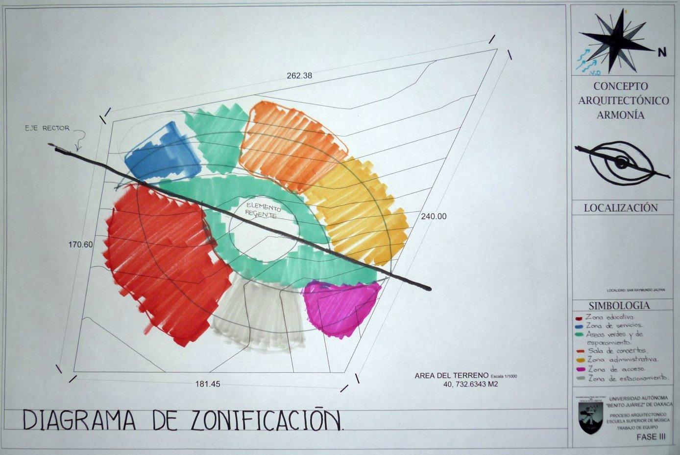 Fases de dise o fase 3 esquemas de dise o for Zonificacion arquitectonica