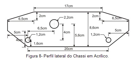 Perfil lateral do chassis em acrílico