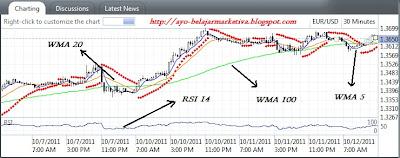 trading marketiva bgx strategi