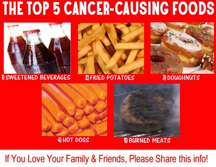 menu_makanan_penyebab_kanker