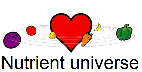 Nutrient Universe