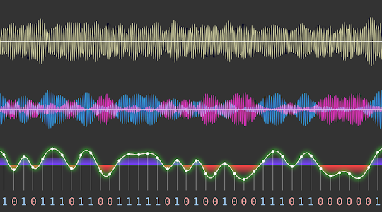 [Image: Three oscillograms followed by a stream of 1s and 0s. The first oscillogram is quite nondescript; the second one actually shows two waveforms, red and blue, in the same graph, with the red dominating in envelope power where blue is suppressed and vice versa. The third oscillograms shows a graph apparently following their envelope power difference, with sample points at regular intervals. The sign of this plot at sample points dictates whether a 0 or 1 is shown below that sample.]
