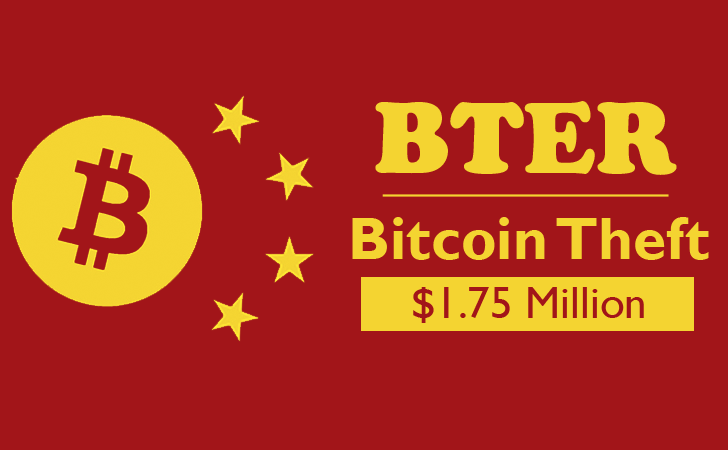 $1.75 Million in Bitcoin Stolen from Chinese BTER Bitcoin Exchange