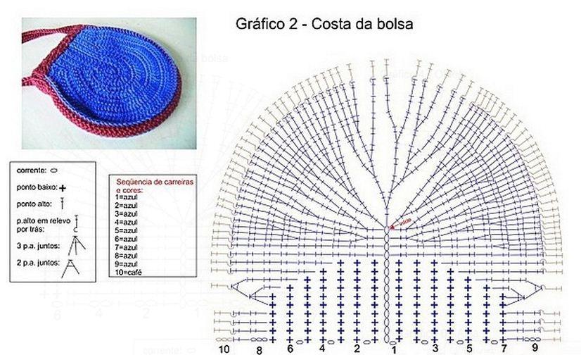Bolsos De Ganchillo Patrones. Great Bolso Circulos De Crochet Blanco ...