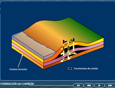 http://iespoetaclaudio.centros.educa.jcyl.es/sitio/upload/carbon.swf