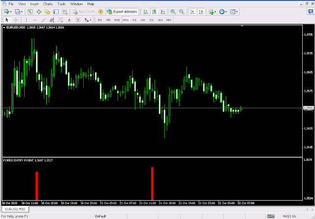 Forex Entry Point Indicator percuma no repaint free download for mt4 - MetaTrader Robots | Forex ...