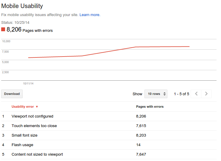 Mobile Usability in Webmaster Tools
