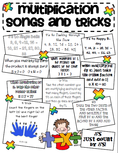 Math - Multiplication Songs - YouTube