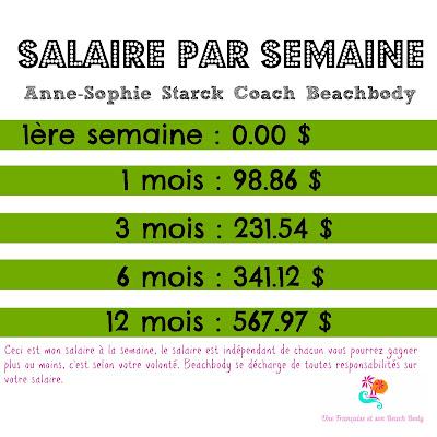 salaire d'un coach Beachbody Français