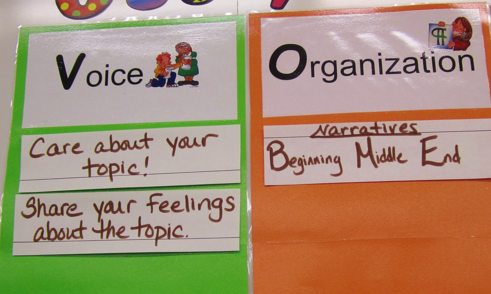 6 traits of writing kindergarten