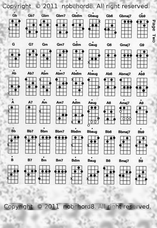 Guiteru0026#39;Lessons : TOP GUITAR CHORDS