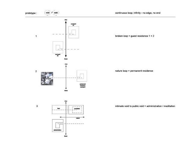Won Dharma Center By Hanrahan Meyers.html# on Open Floor Plan 500 Sqf House Design