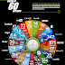 This is what happens online every 60 seconds