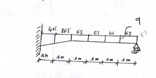 Travaux dirigés avec correction  Méthode de flexibilité (Analyse des structures)  4