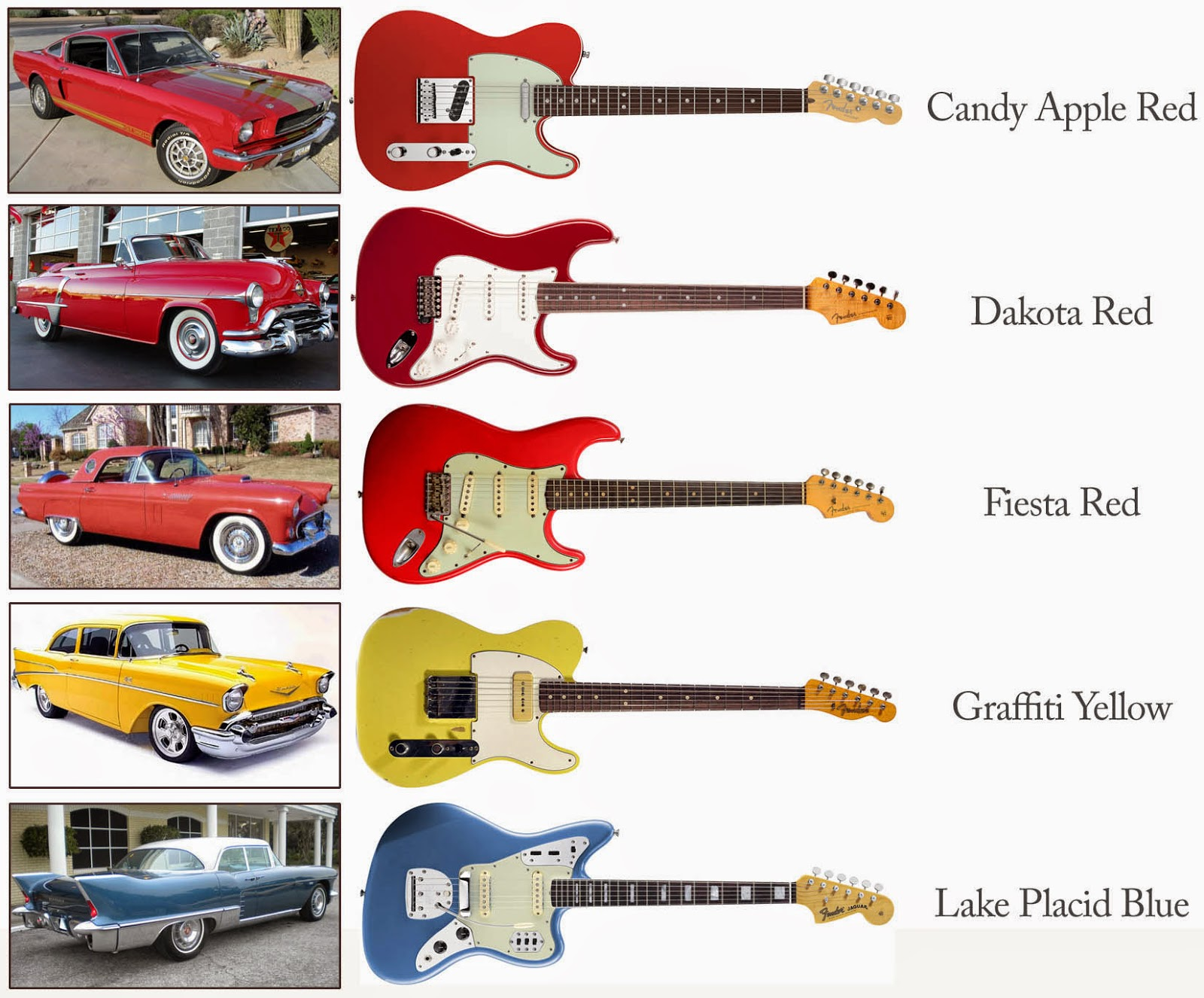 Fender Forums View Topic Color Chart And Automobiles 1960 Plymouth Chips Image