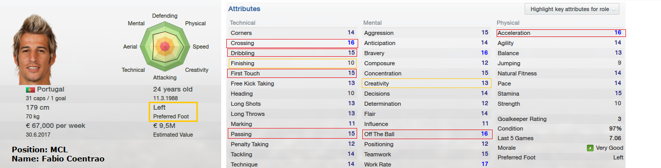 FM13 Fabio Coentrao strength and weaknesses