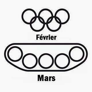 Jeux olympiques Russes