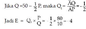 elastisitas permintaan pada tingkat harga P = 80
