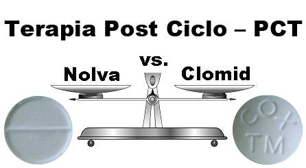 Nolvadex or clomid after tren