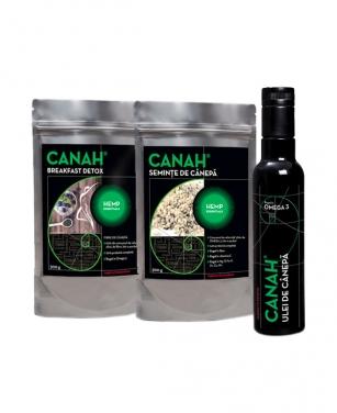 Produsele firmei Canah din Canabis sativa
