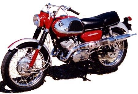 Immagine da http://www.suzukicycles.org/