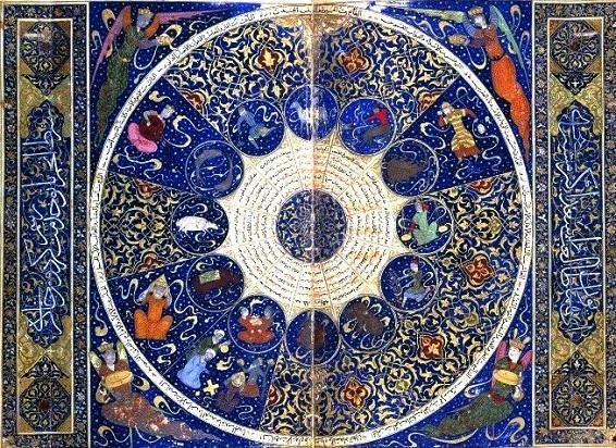 Watak Anak Laki-Laki Di Lihat Dari Zodiak Bulan Kelahiran Islam