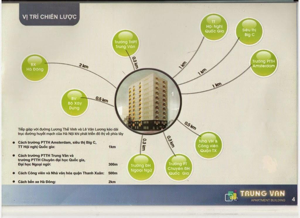 Vị trí căn hộ chung cư Trung Văn Giá rẻ