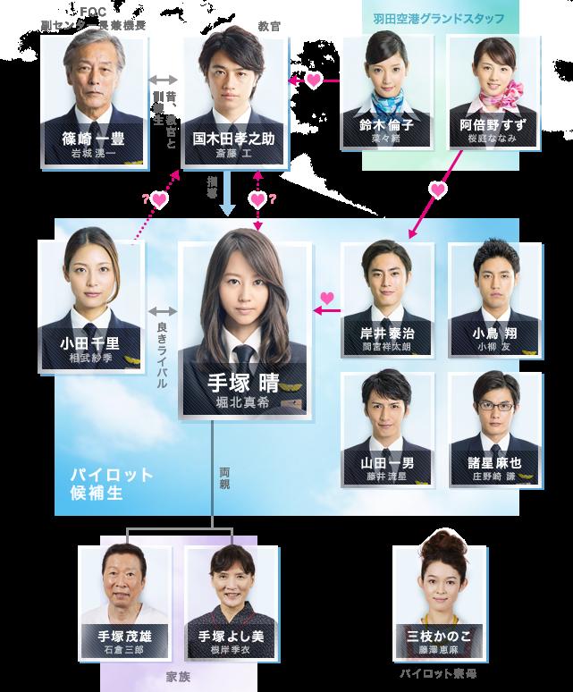 تحميل المسلسل الكوري الدرامي الكوميدي