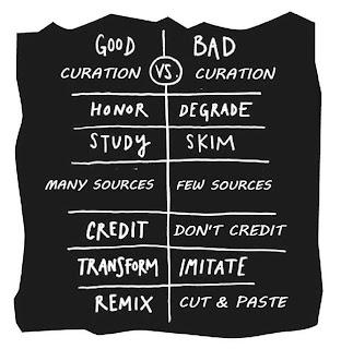 http://www.bethkanter.org/good-curation-vs-bad-curation/