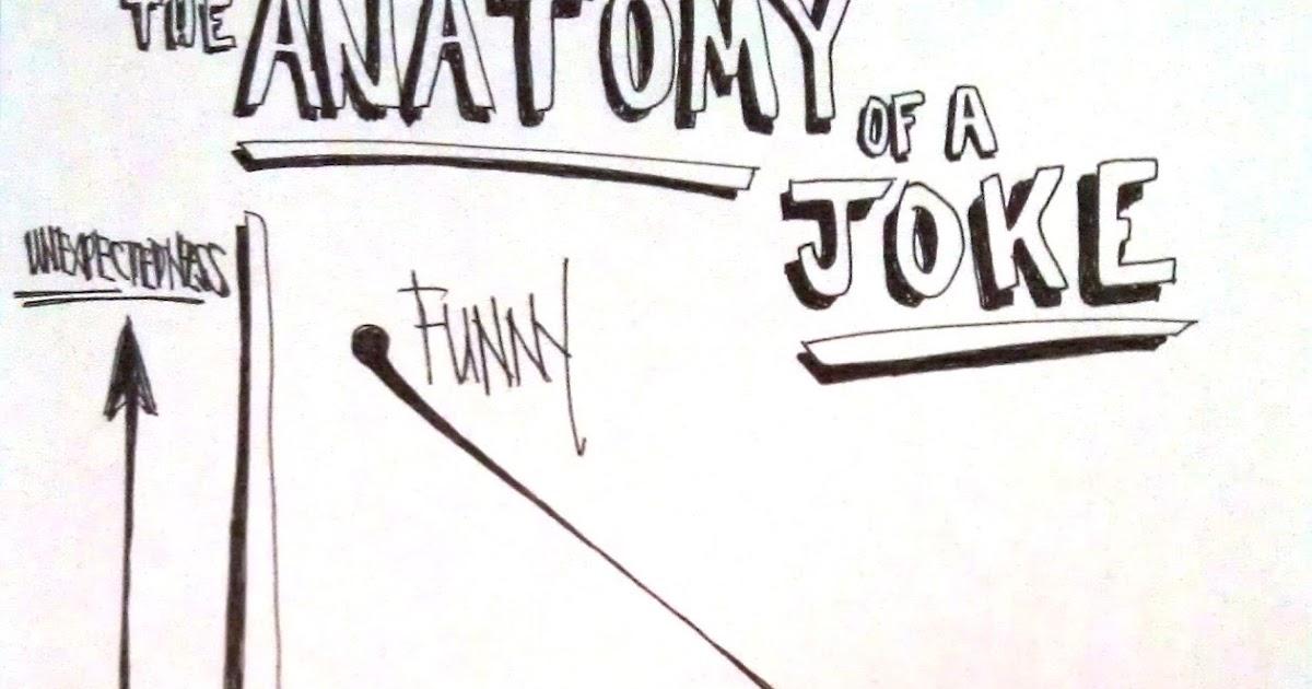 Network Address: The Anatomy of a Joke