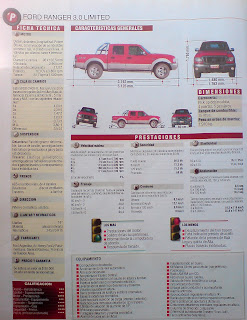 ficha tecnica, motor, consumo, precion, potencia, garantia, ford ranger