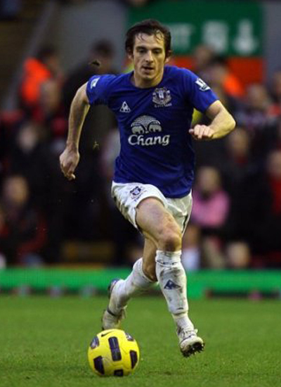 Baines closer to Old Trafford