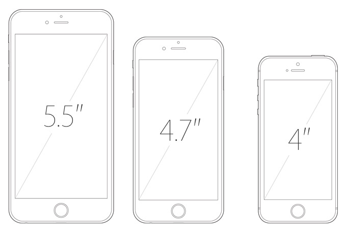 tamanho das telas do iPhone