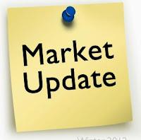"<img src=""Market Updates.jpeg"" alt=""Stock Market Tips Today"">"