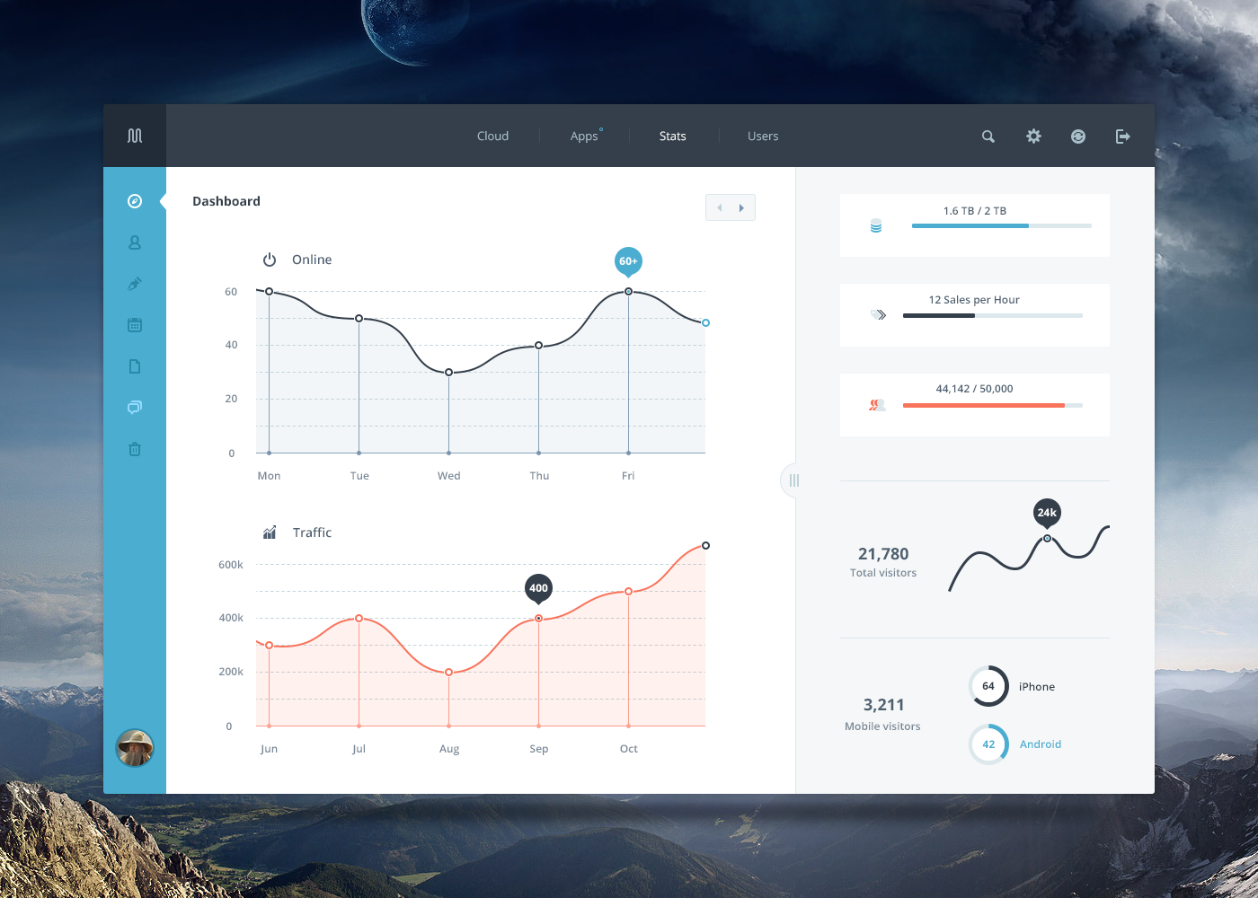 Beautiful Dashboard UI Element PSD
