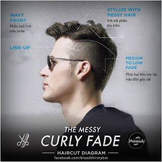 Mens Haircut Styling And Grooming Guide With Photos